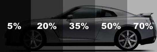 different shades of window tinting, 5%, 20%, 35%, 50%, 70%